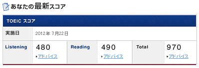 20120722_TOEIC score.png